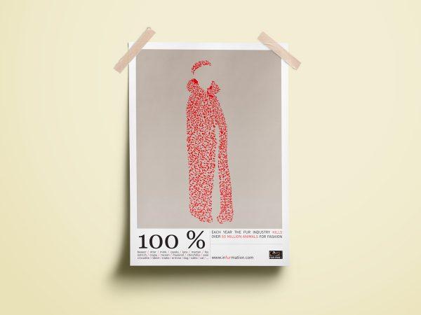 Design Against Fur